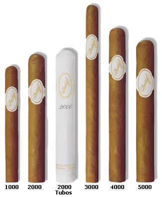 Cheapest cigarettes Marlboro prices in the USA